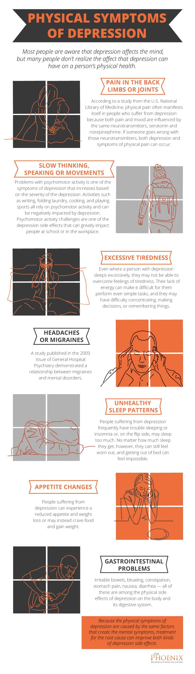 Physical Signs of Depression InfoGraphic