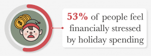 Financial stress during the holidays