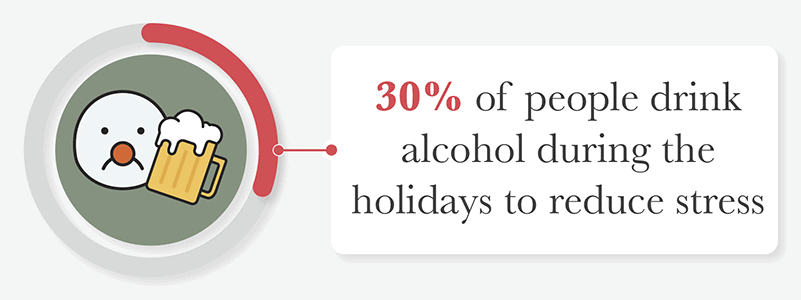 alcohol during the holidays