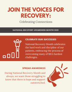 National Recovery Awareness Month